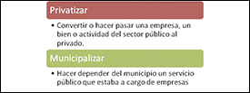 privatizar